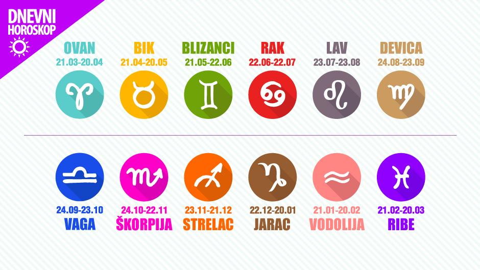 Horoskop.De